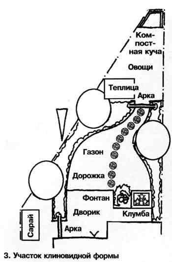 Загородный участок