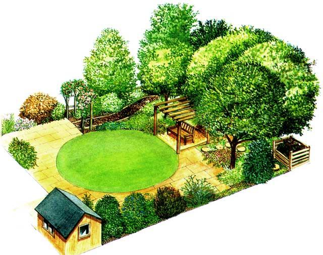 Рисунок сада, бесплатные фото, обои ...: pictures11.ru/risunok-sada.html
